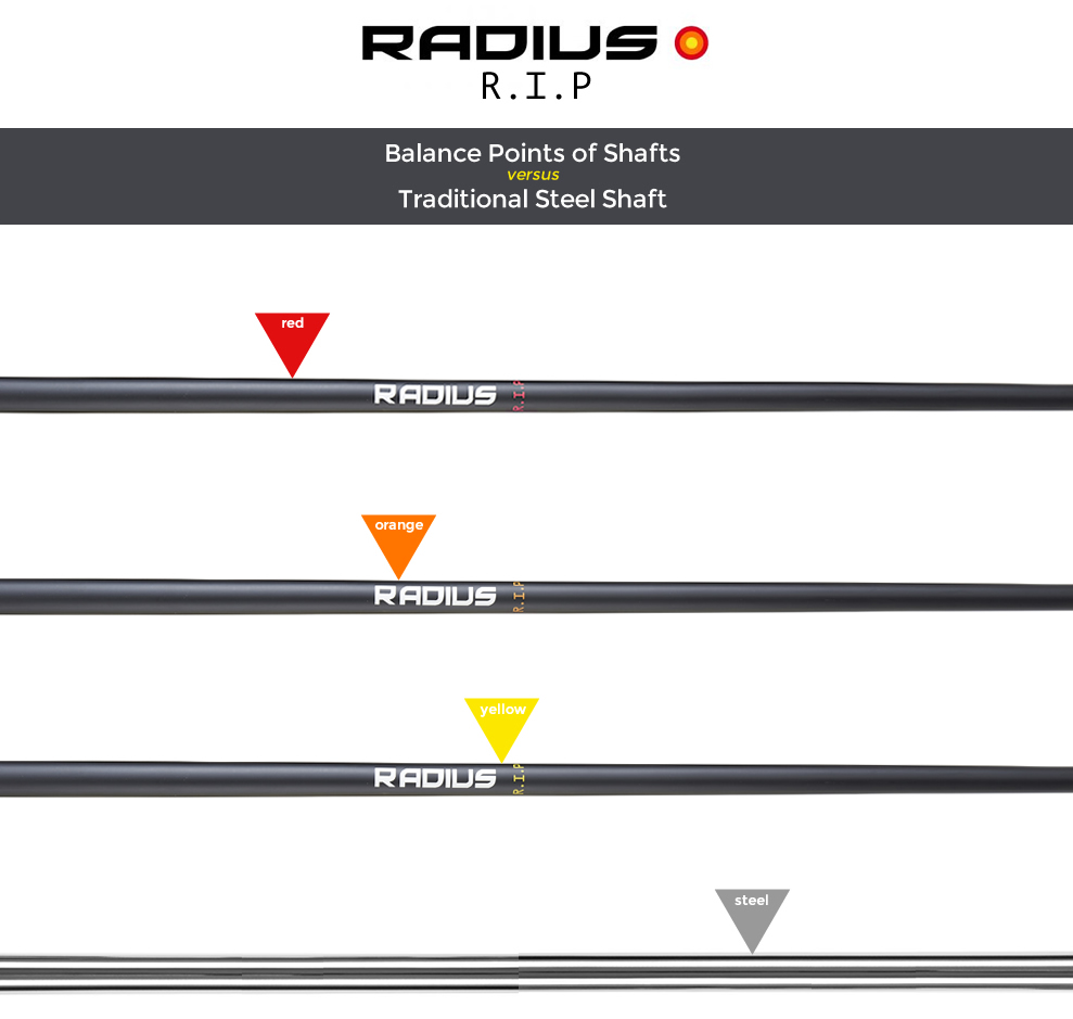 Radius R.I.P Counter Balance Shafts